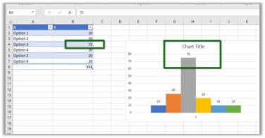Update Cell value in Excel Spreadsheet using C# (Open XML