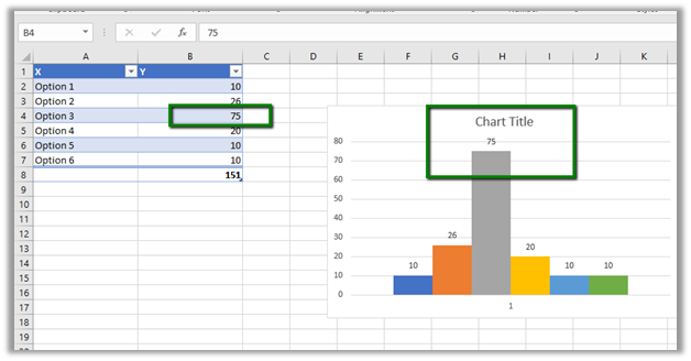 Update Cell value in Excel Spreadsheet using C# (Open XML and EPPlus