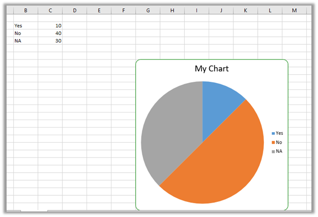 Insert a chart in excel spreadsheet using epplus library if we want to do it using open xml sdk without using epplus library we can refer to the below article ccuart Images