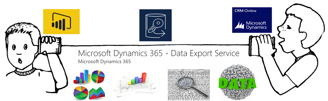 Dynamics 365 CRM Online – Power BI Reporting using Data Export Service