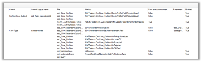 Upgrade to new Xrm client API object model (v9) smoothly
