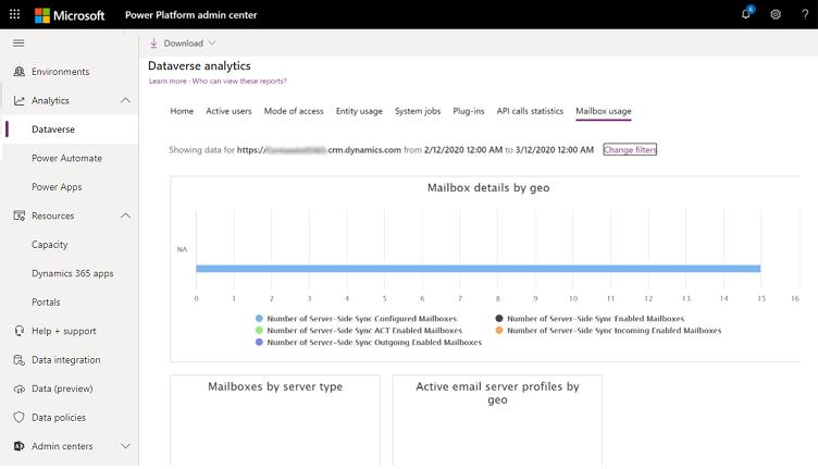 organization-insights-mailbox-usage-section